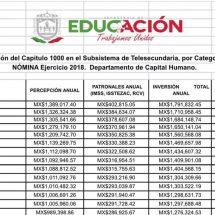 HASTA 149 MIL PESOS MENSUALES PERCIBE UN INSPECTOR CMD DE TELESECUNDARIAS EN ZACATECAS