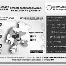 🔴 SON YA 281 LOS CASOS POSITIVOS DE CORONAVIRUS EN ZACATECAS