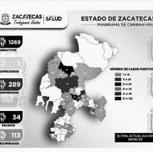 ◾️HAY 289 CASOS POSITIVOS DE CORONAVIRUS EN ZACATECAS