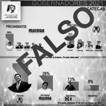 🔴 PARAMETRÍA SE DESLINDA DE FALSA ENCUESTA PUBLICADA POR EL PRI DE ZACATECAS