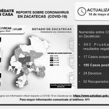 🔴 HAY OTROS CINCO CASOS POSITIVOS EN ZACATECAS; SON 195 EN TOTAL
