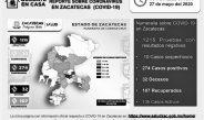 🔴 HAY OTROS NUEVE CASOS POSITIVOS Y UN FALLECIMIENTO MÁS POR CORONAVIRUS EN ZACATECAS
