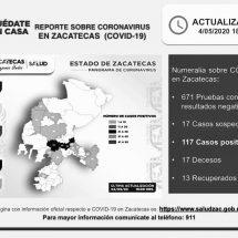 🔴HAY EN ZACATECAS 117 CASOS POSITIVOS DE CORONAVIRUS