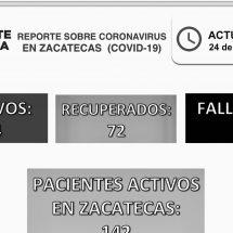 ⭕️ HAY SIETE NUEVOS CASOS DE COVID EN ZACATECAS; YA SON 244 EN TOTAL